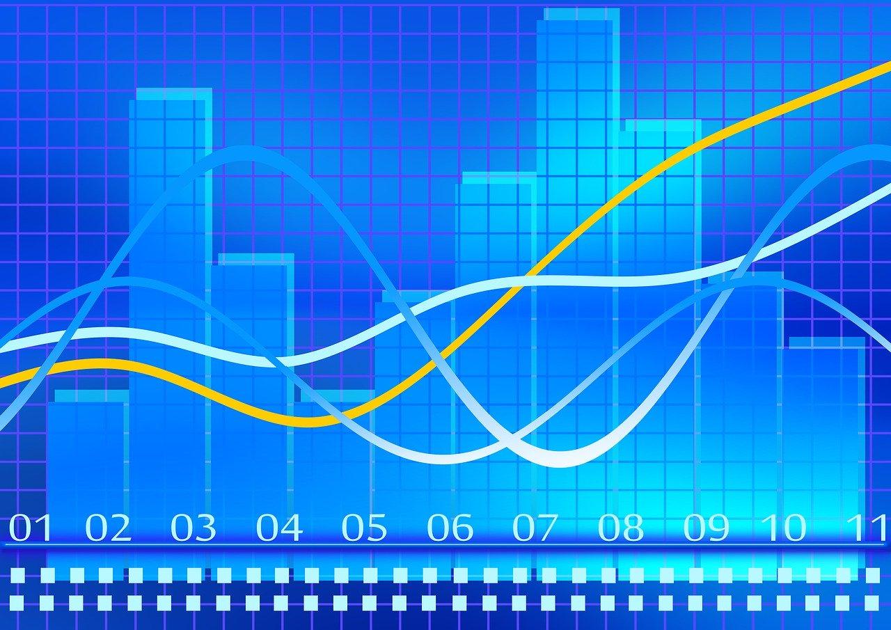 statistics, trend, economy